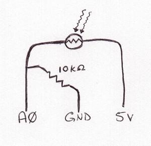 The circuit.